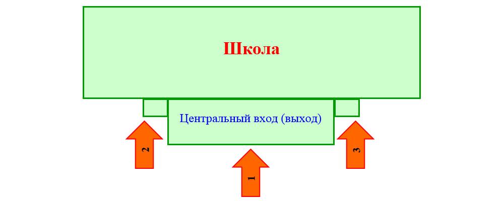 График входа и выхода обучающихся