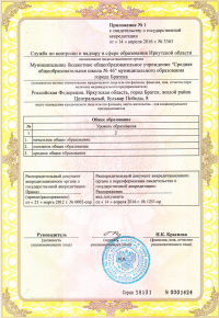 akkreditaciya priloghenie